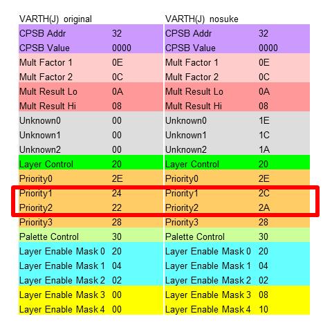 VARTH国内版キー比較