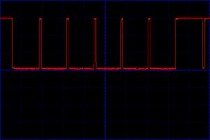 F3の複合同期信号